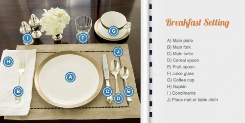 & Breakfast Table Setting